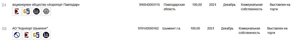 В Казахстане планируют продать четыре аэропорта
